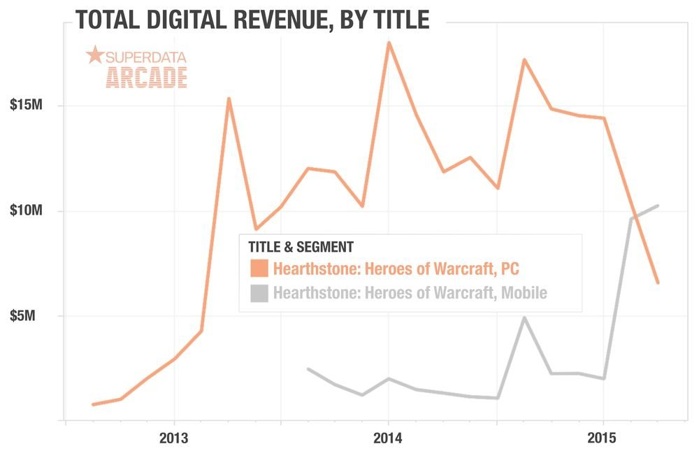 Hearthstone-PC-vs-Mobile.0