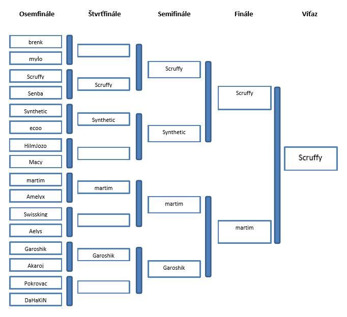 hsfinal